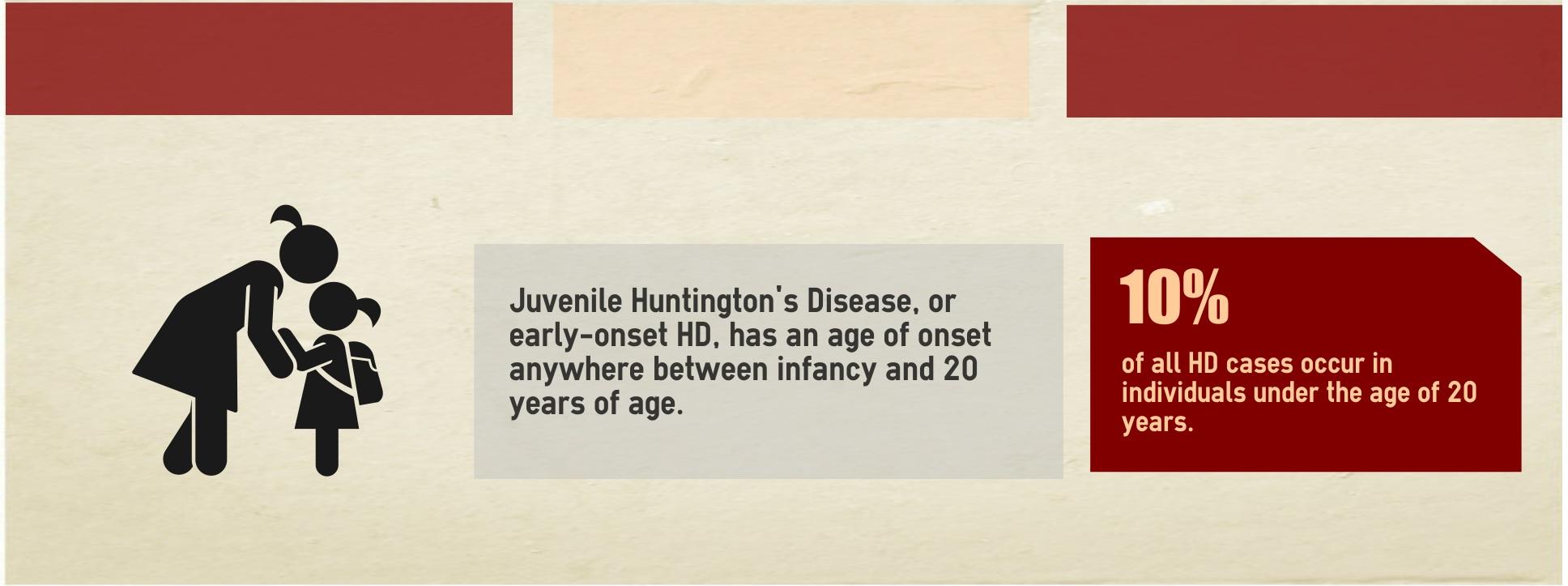 JuvenileHD1 - HOPES Huntington's Disease Information