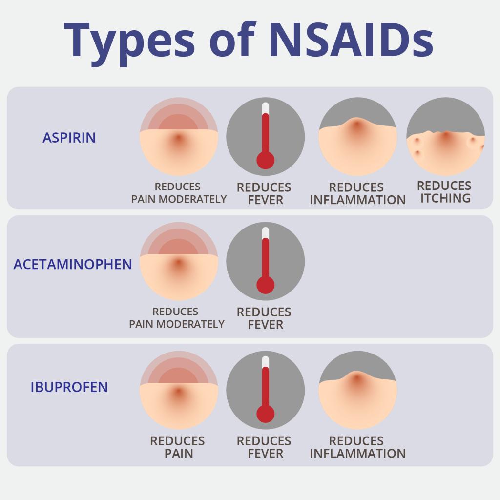 NSAIDS_edited-01