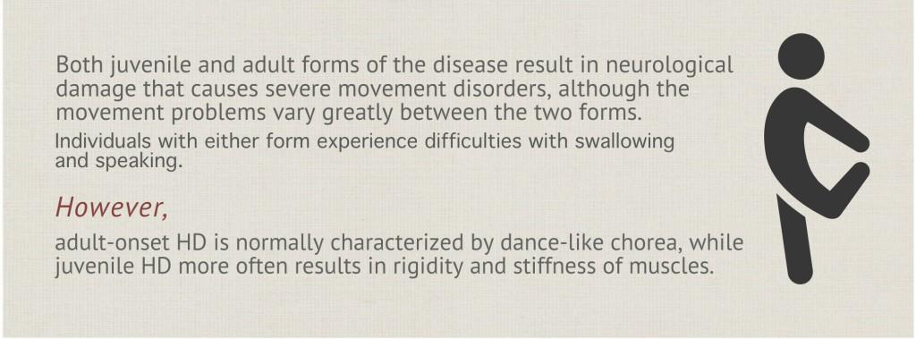 Symptoms (1)