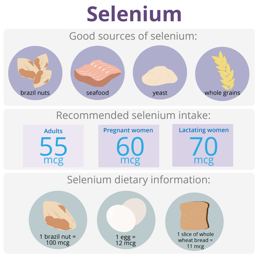 selenium-01