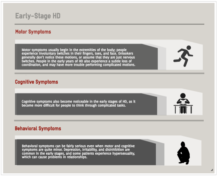 Stages of Huntington's Disease – HOPES Huntington's Disease Information