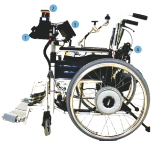 Brain Control Wheelchair poster from BCI lab Mahidol, Download date 9/24/15